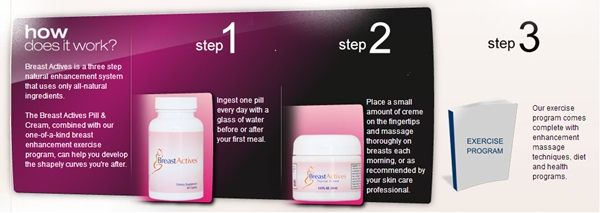 breast actives cream